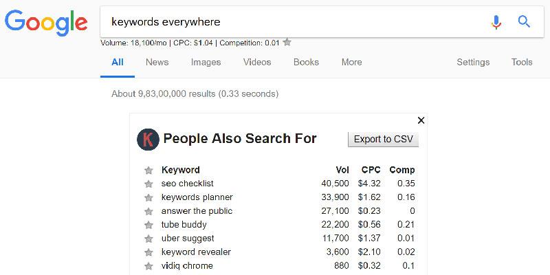 Hướng dẫn cài đặt, đăng ký, kích hoạt Keywords EveryWhere